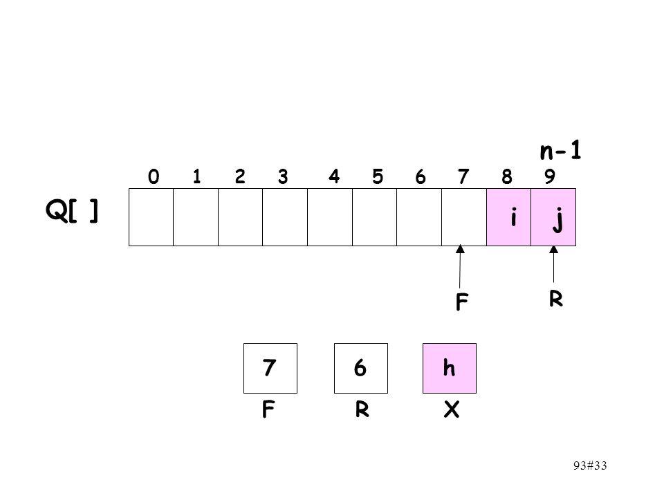 n-1 0 1 2 3 4 5 6 7 8 9 Q[ ] i j F R 7 6 h F R X